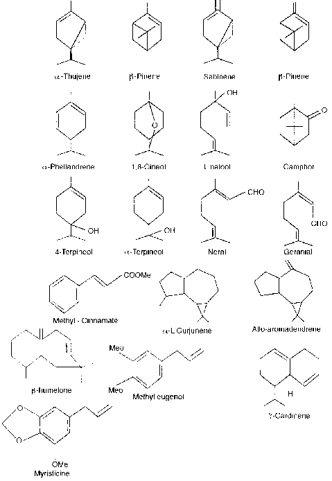 Chemical Structure Bay Leaf